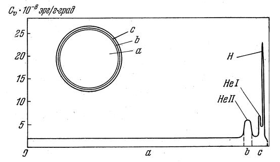 Схема расположения зоны